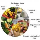 Workshop Alimentação Saudável